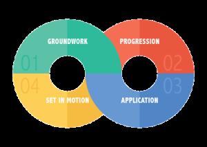 Method_Infographic_Icon
