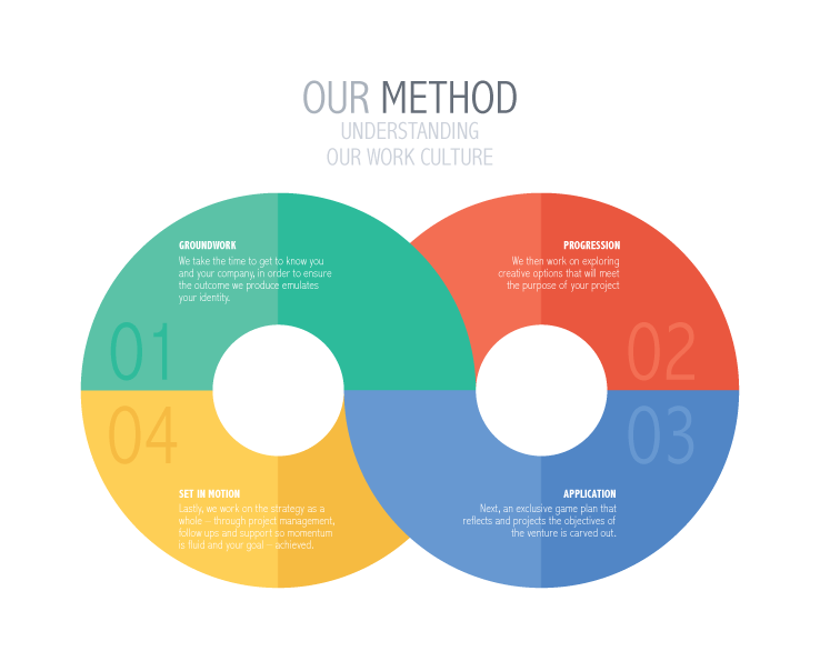 Method_Infographic