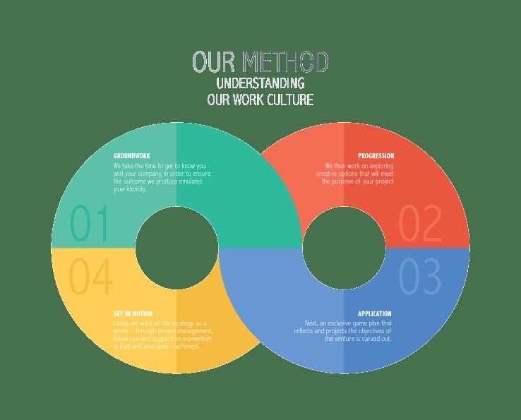 Method_Infographic
